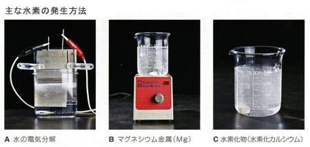 水素の製法の違い